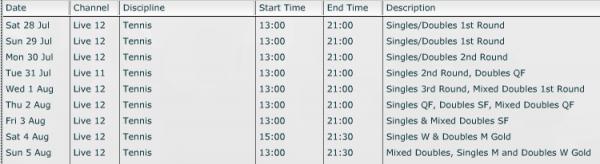 Spielplan Olympia Tennis Live Stream