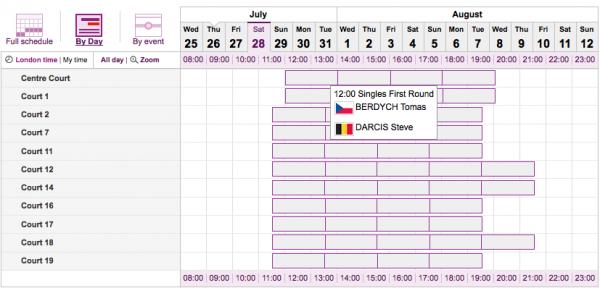 Olympische Spiele - Tennis Spielplan