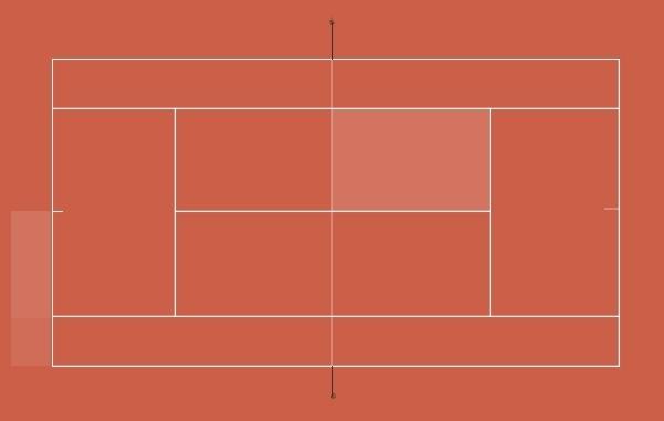 Tennisplatz Spielfläche beim Aufschlag