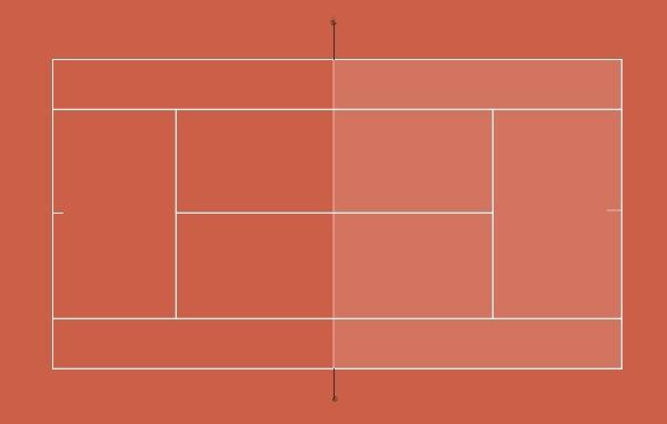 Tennisregeln Einfach Erklärt