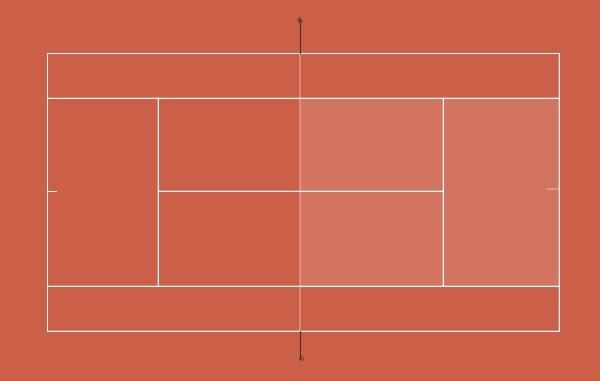 Tennisplatz Spielfläche Einzel