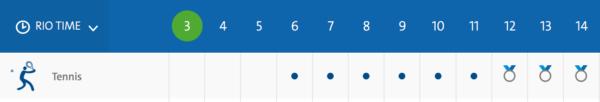 Turnierplan Tennis in Rio 2016